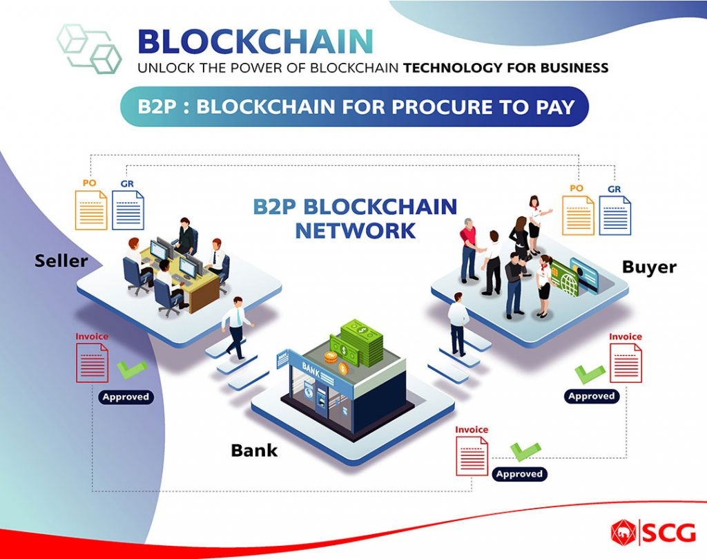 B2P Blockchain for Procure to Pay